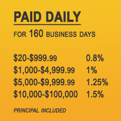 Paid Daily - Investment Plan