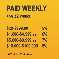 Paid Weekly - Investment Plan