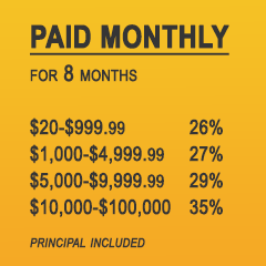 Paid Monthly - Investment Plan